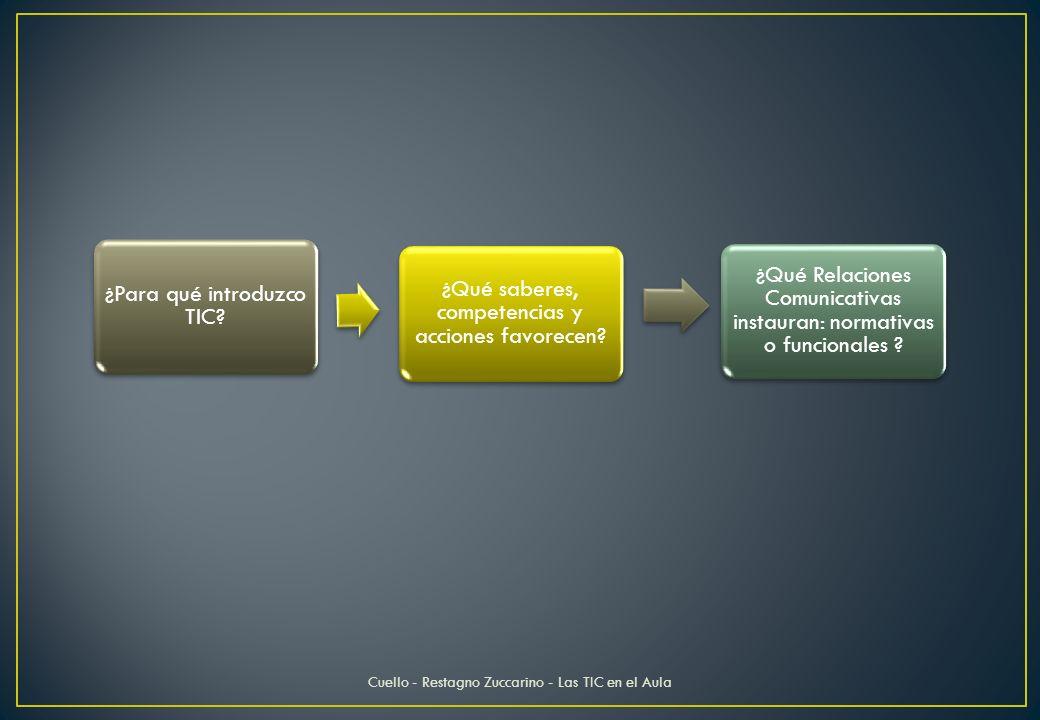 ¿Qué saberes, competencias y acciones favorecen? ¿Para qué introduzco TIC? ¿Qué Relaciones Comunicativas instauran: normativas o funcionales ? Cuello