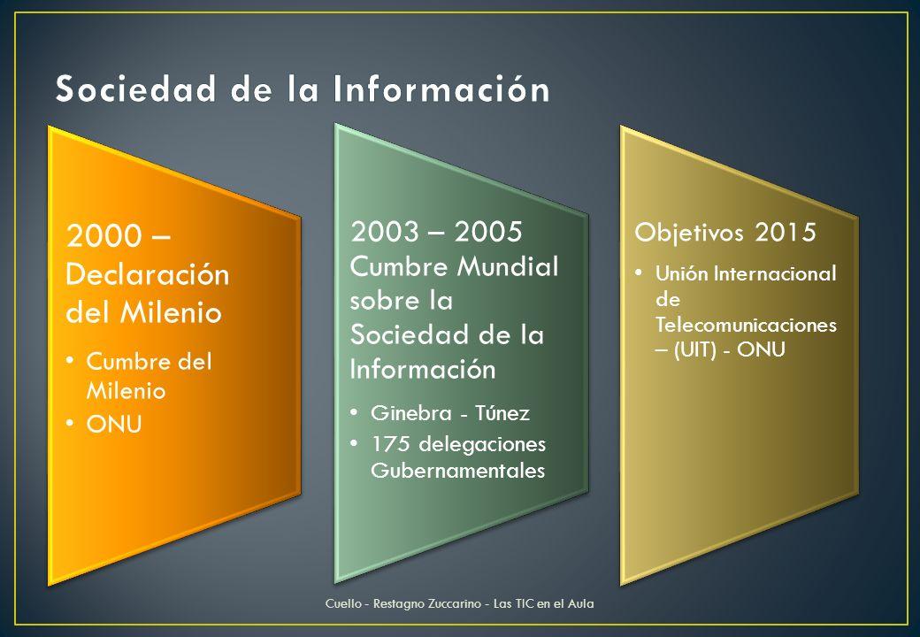 Objetivos 2015 Unión Internacional de Telecomunicaciones – (UIT) - ONU 2003 – 2005 Cumbre Mundial sobre la Sociedad de la Información Ginebra - Túnez