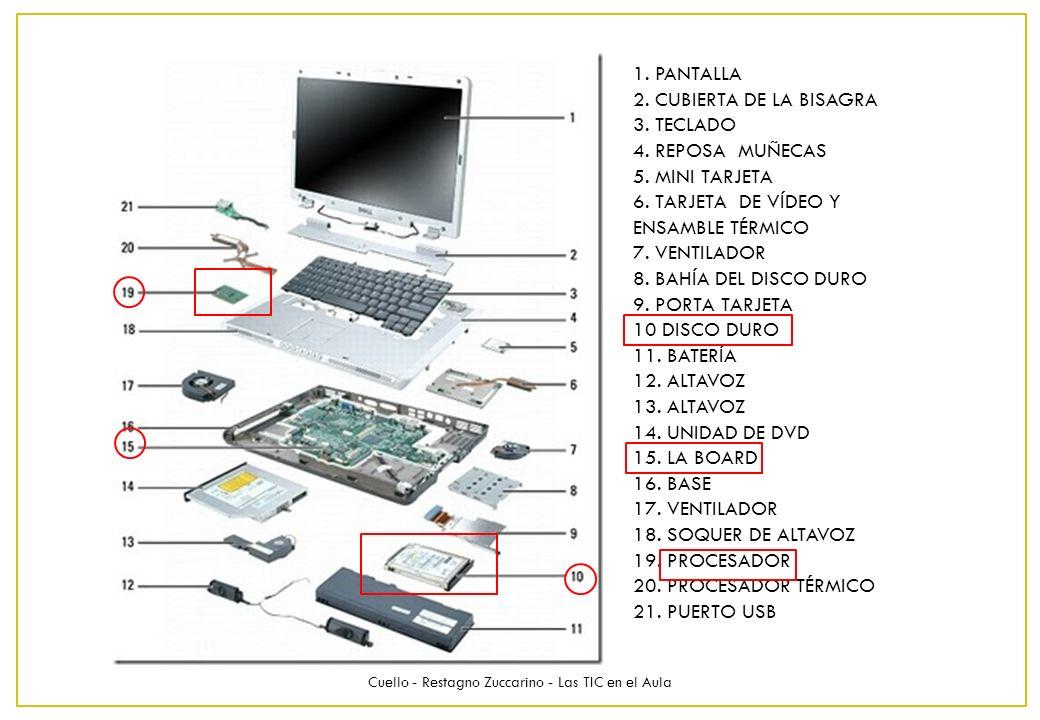 1. PANTALLA 2. CUBIERTA DE LA BISAGRA 3. TECLADO 4. REPOSA MUÑECAS 5. MINI TARJETA 6. TARJETA DE VÍDEO Y ENSAMBLE TÉRMICO 7. VENTILADOR 8. BAHÍA DEL D
