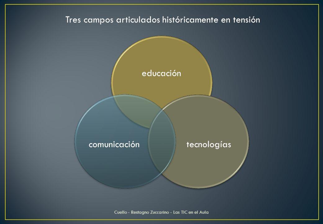 Tres campos articulados históricamente en tensión educación tecnologíascomunicación Cuello - Restagno Zuccarino - Las TIC en el Aula
