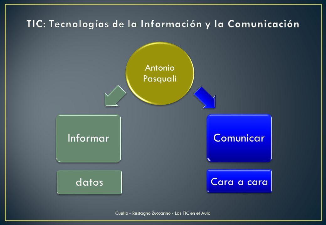 Antonio Pasquali Informar Comunicar datos Cara a cara Cuello - Restagno Zuccarino - Las TIC en el Aula