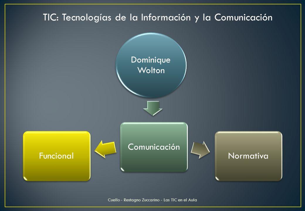 TIC: Tecnologías de la Información y la Comunicación Dominique Wolton FuncionalNormativaComunicación Cuello - Restagno Zuccarino - Las TIC en el Aula