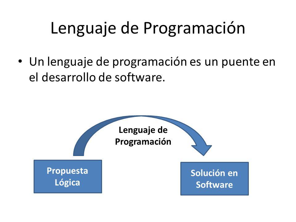 Lenguaje de Programación Un lenguaje de programación es un puente en el desarrollo de software. Propuesta Lógica Solución en Software Lenguaje de Prog