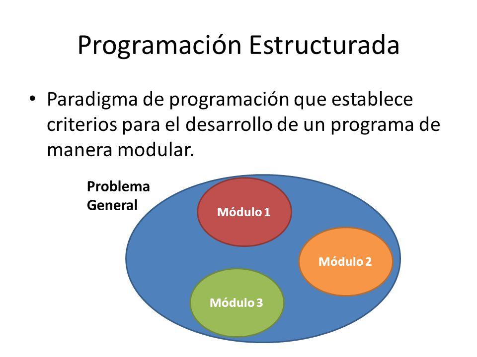 Programación Estructurada Paradigma de programación que establece criterios para el desarrollo de un programa de manera modular. Problema General Módu