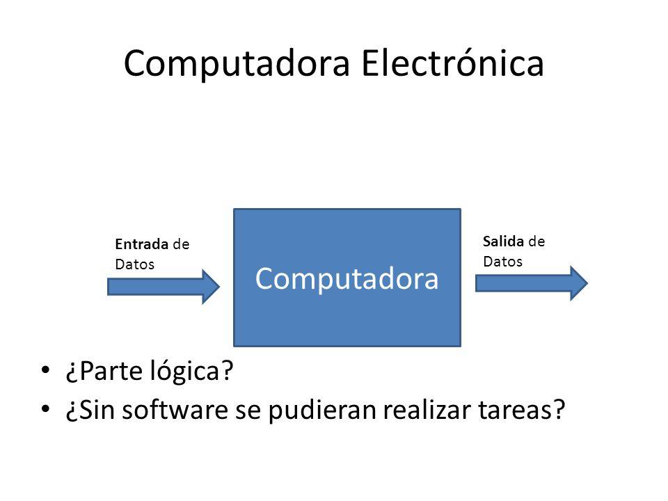 Computadora Electrónica ¿Parte lógica? ¿Sin software se pudieran realizar tareas? Computadora Entrada de Datos Salida de Datos