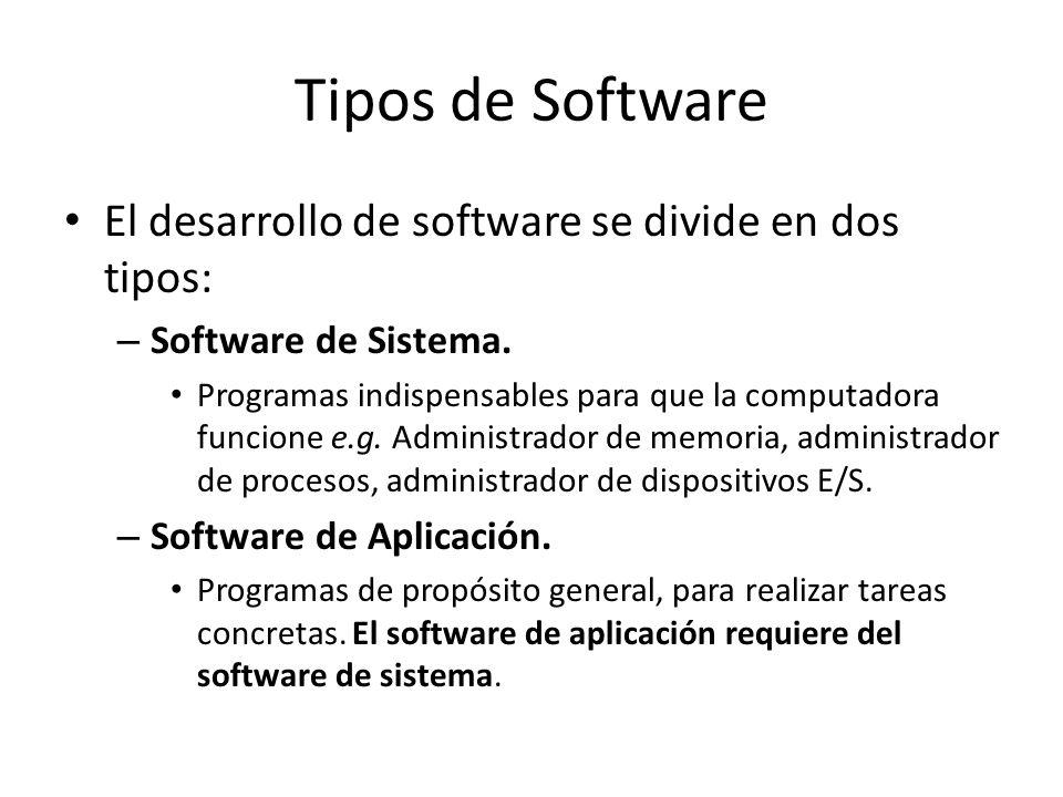 Tipos de Software El desarrollo de software se divide en dos tipos: – Software de Sistema. Programas indispensables para que la computadora funcione e