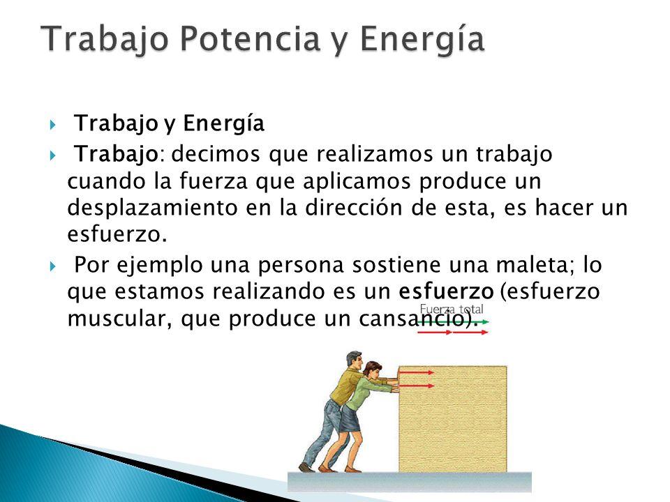 Trabajo y Energía Trabajo: decimos que realizamos un trabajo cuando la fuerza que aplicamos produce un desplazamiento en la dirección de esta, es hace