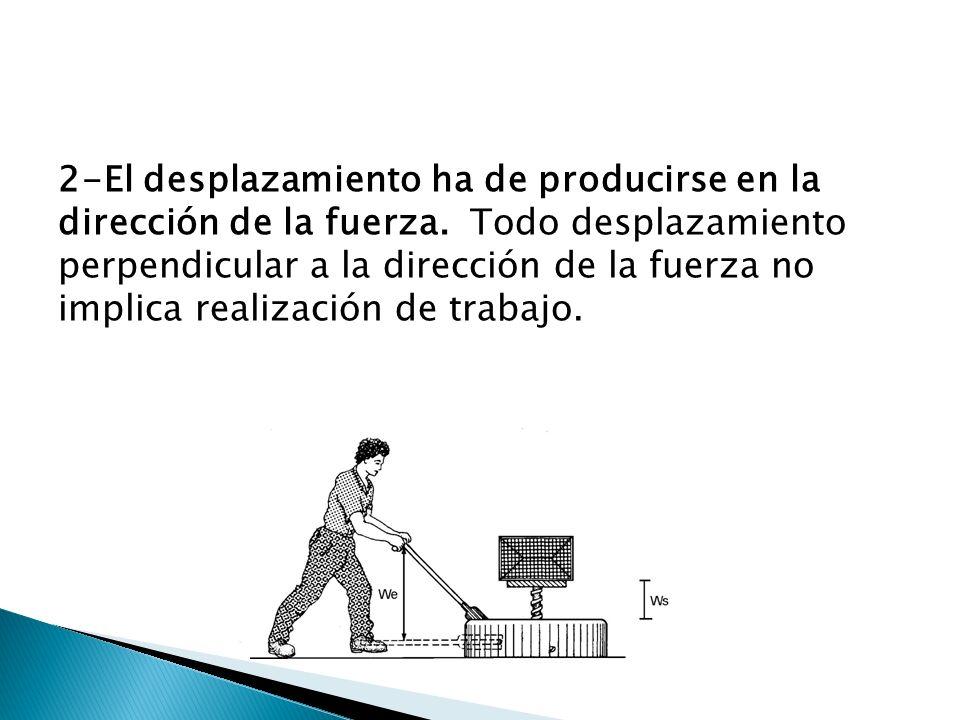 2-El desplazamiento ha de producirse en la dirección de la fuerza. Todo desplazamiento perpendicular a la dirección de la fuerza no implica realizació