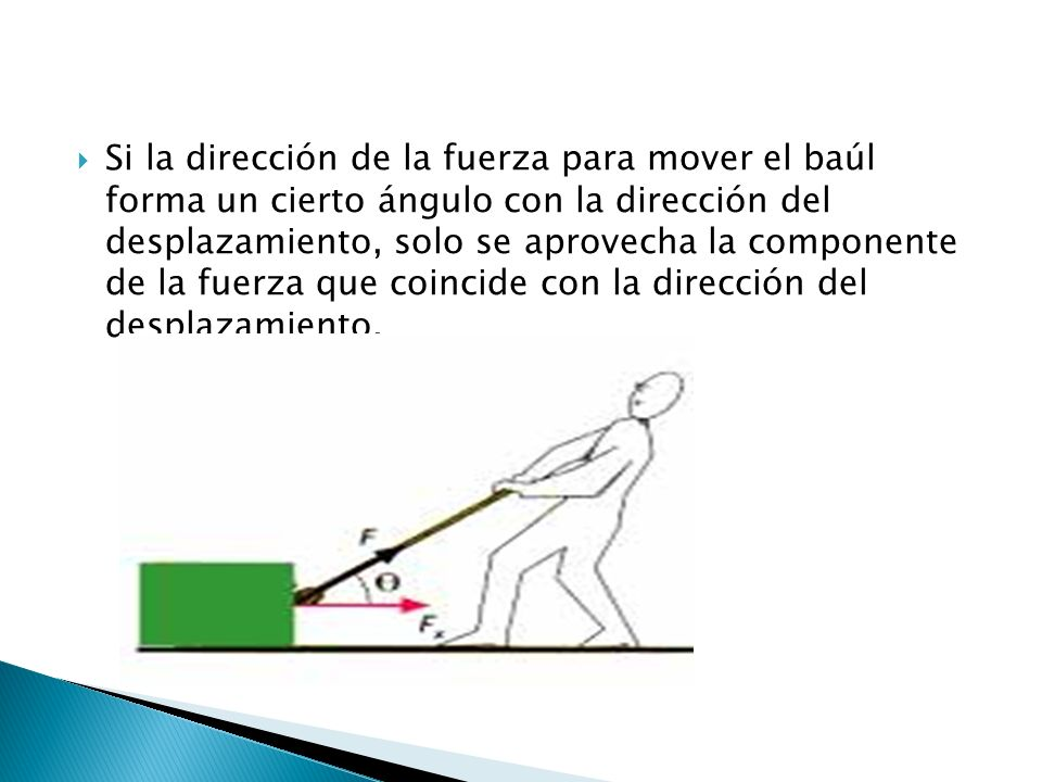 Si la dirección de la fuerza para mover el baúl forma un cierto ángulo con la dirección del desplazamiento, solo se aprovecha la componente de la fuer