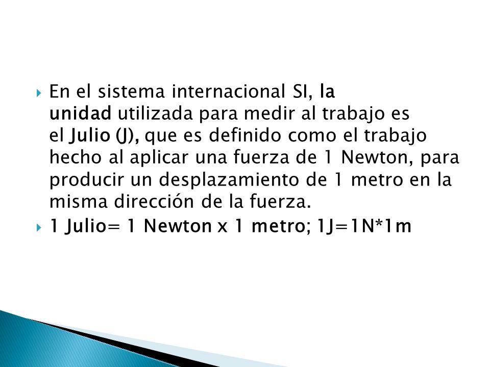 En el sistema internacional SI, la unidad utilizada para medir al trabajo es el Julio (J), que es definido como el trabajo hecho al aplicar una fuerza