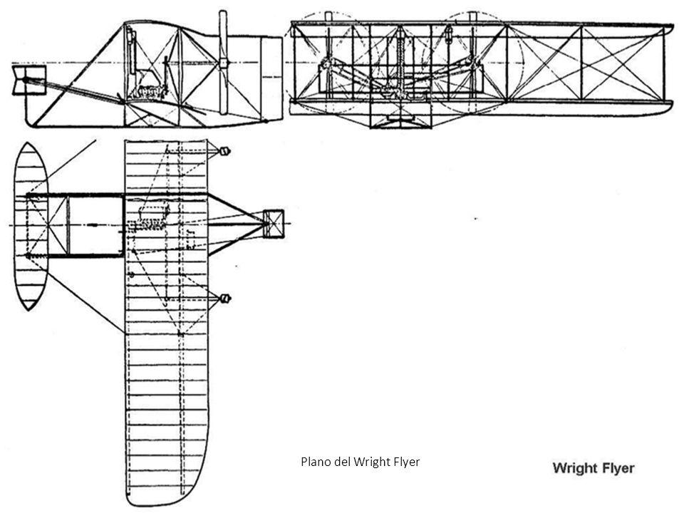 Plano del Wright Flyer