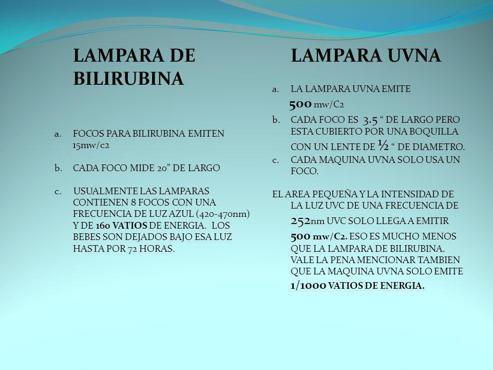LAMPARA DE BILIRUBINA a.FOCOS PARA BILIRUBINA EMITEN 15mw/c2 b.CADA FOCO MIDE 20 DE LARGO c. USUALMENTE LAS LAMPARAS CONTIENEN 8 FOCOS CON UNA FRECUEN