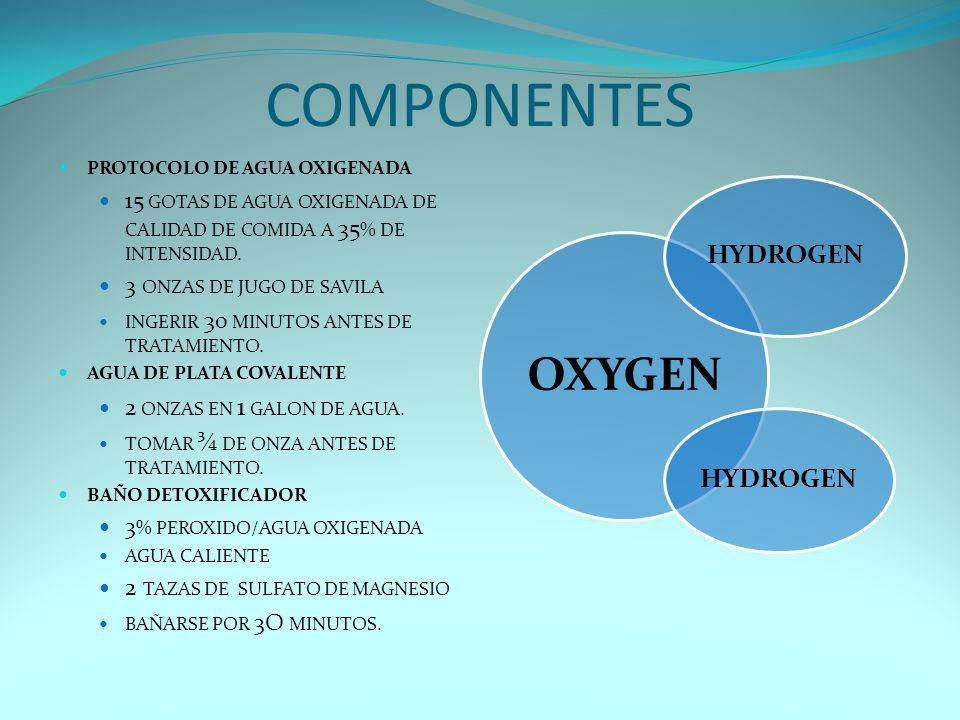 COMPONENTES PROTOCOLO DE AGUA OXIGENADA 15 GOTAS DE AGUA OXIGENADA DE CALIDAD DE COMIDA A 35 % DE INTENSIDAD.