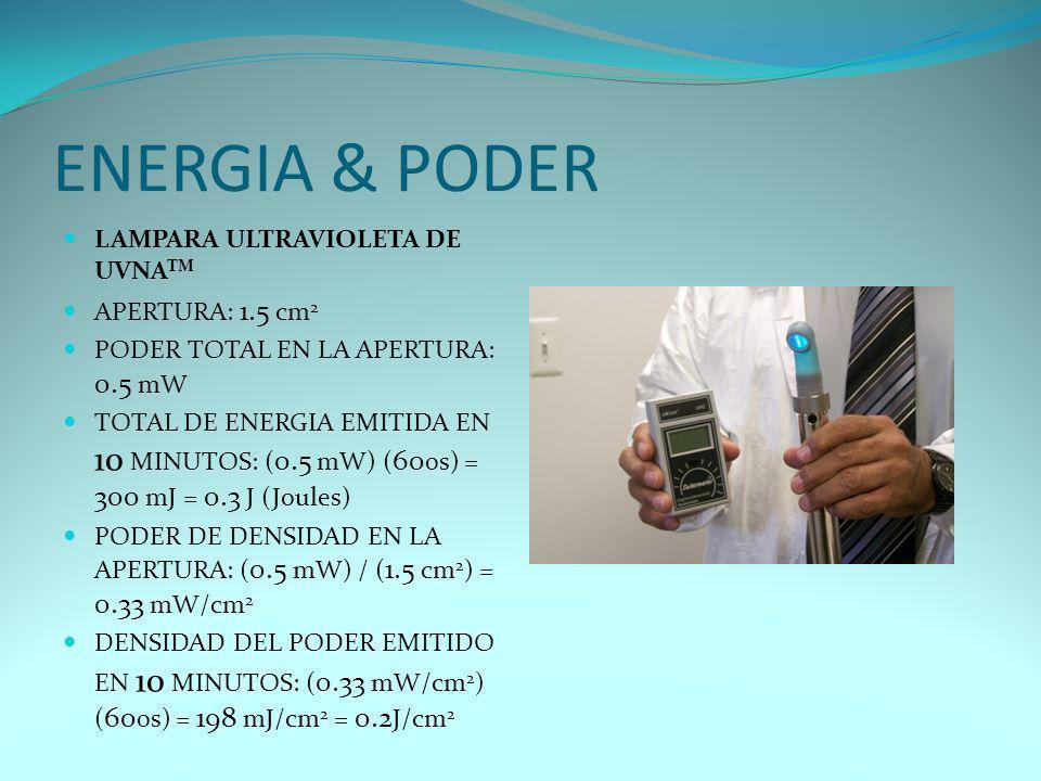 ENERGIA & PODER LAMPARA ULTRAVIOLETA DE UVNA TM APERTURA: 1.5 cm 2 PODER TOTAL EN LA APERTURA: 0.5 mW TOTAL DE ENERGIA EMITIDA EN 10 MINUTOS: ( 0.5 mW