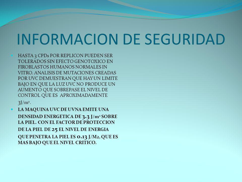INFORMACION DE SEGURIDAD HASTA 3 CPDs POR REPLICON PUEDEN SER TOLERADOS SIN EFECTO GENOTOXICO EN FIROBLASTOS HUMANOS NORMALES IN VITRO. ANALISIS DE MU
