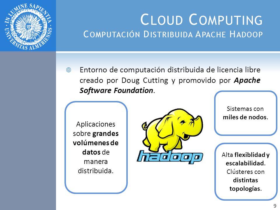 C LOUD C OMPUTING C OMPUTACIÓN D ISTRIBUIDA A PACHE H ADOOP Entorno de computación distribuida de licencia libre creado por Doug Cutting y promovido p