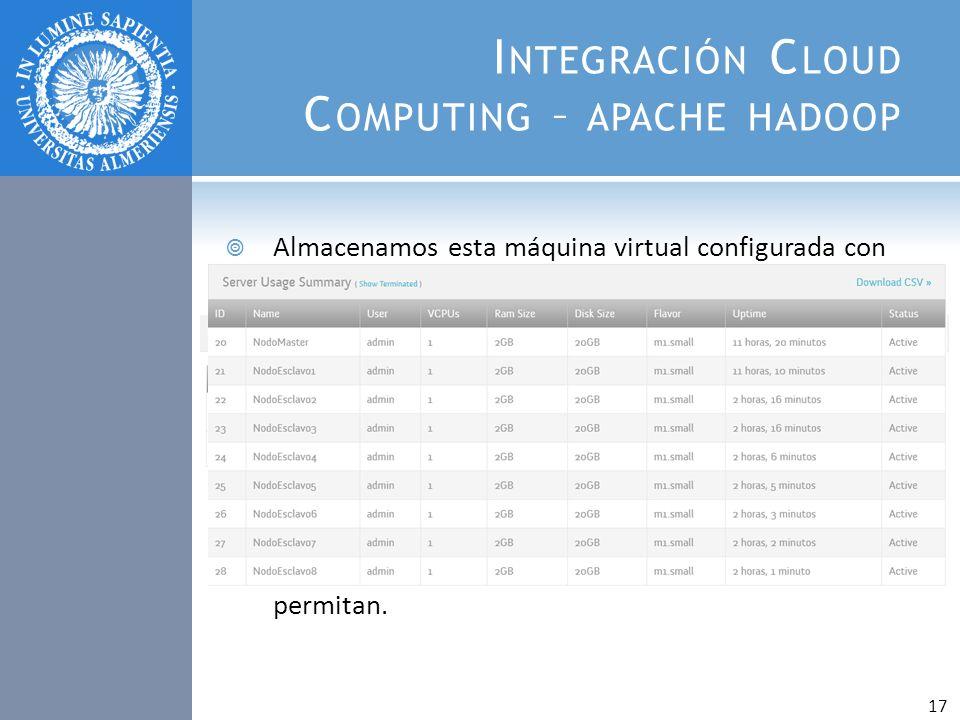 I NTEGRACIÓN C LOUD C OMPUTING – APACHE HADOOP Almacenamos esta máquina virtual configurada con Hadoop SingleNode como patrón de instancias. Desplegam