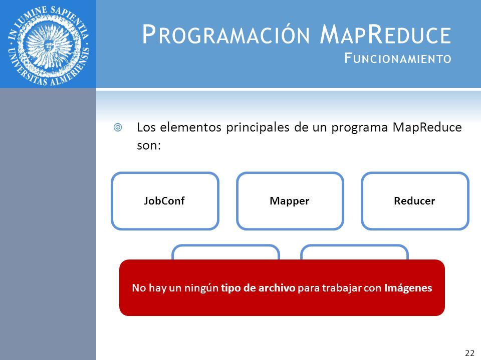 P ROGRAMACIÓN M AP R EDUCE F UNCIONAMIENTO Los elementos principales de un programa MapReduce son: JobConfMapperReducer Formato de Salida Formato de E