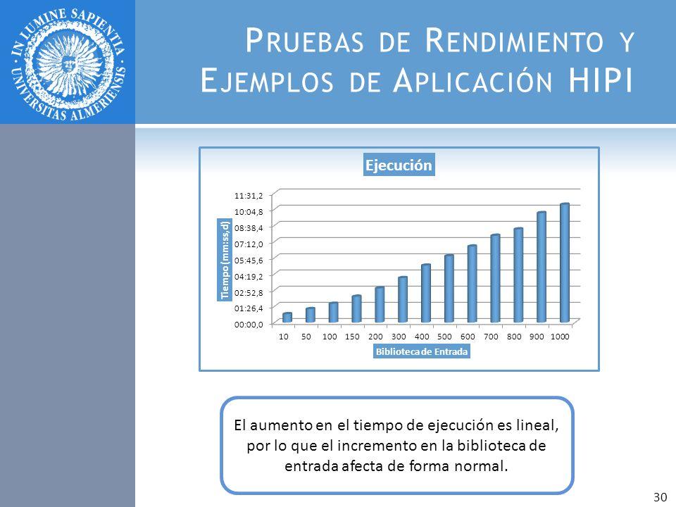 P RUEBAS DE R ENDIMIENTO Y E JEMPLOS DE A PLICACIÓN HIPI El aumento en el tiempo de ejecución es lineal, por lo que el incremento en la biblioteca de