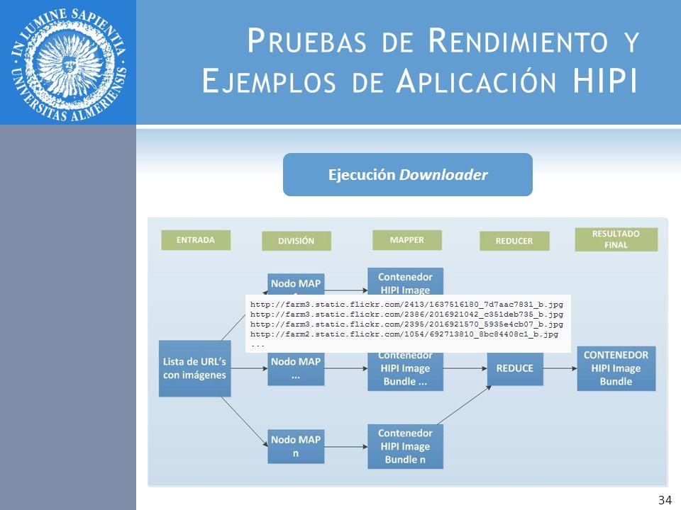 P RUEBAS DE R ENDIMIENTO Y E JEMPLOS DE A PLICACIÓN HIPI Ejecución Downloader 34
