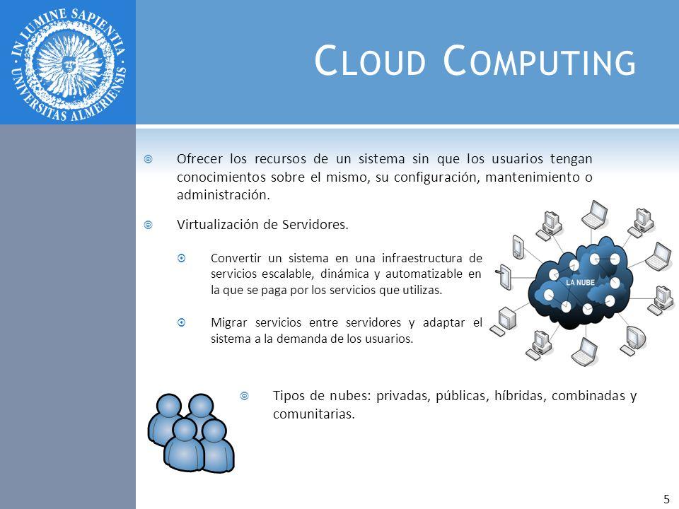C LOUD C OMPUTING Ofrecer los recursos de un sistema sin que los usuarios tengan conocimientos sobre el mismo, su configuración, mantenimiento o admin