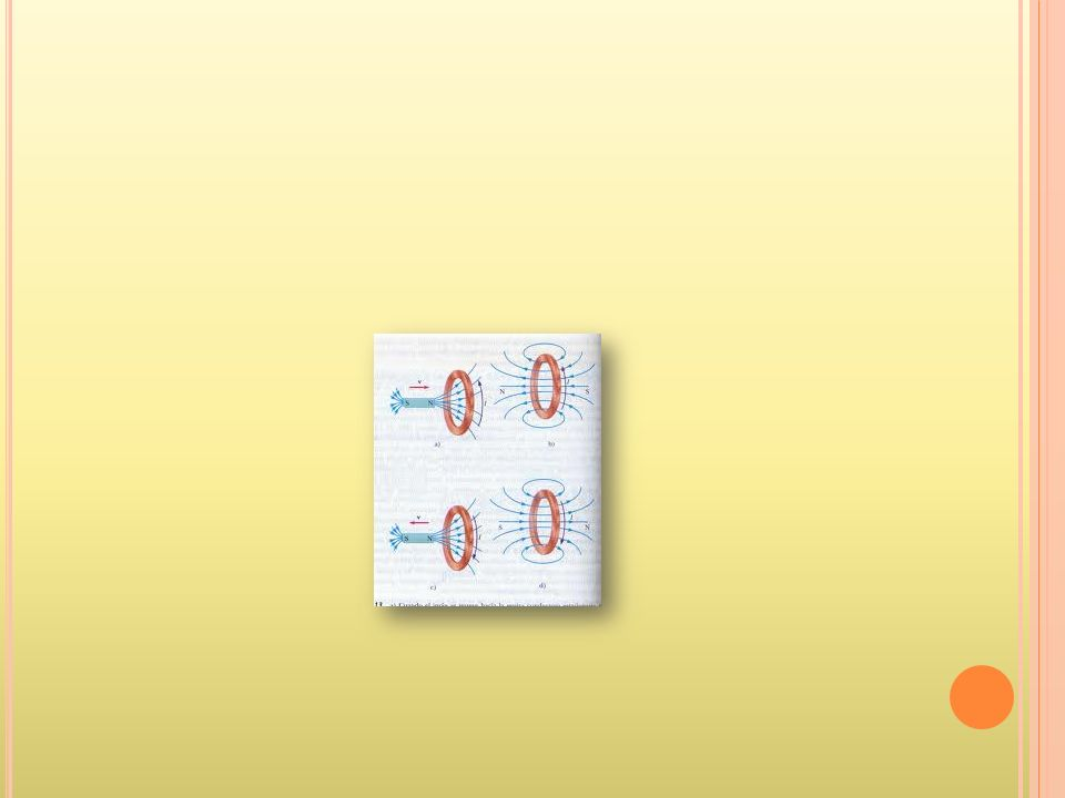 I NDUCCIÓN MUTUA Se produce el fenomeno de induccion mutua cuando dos circuitos suficientemente proximos son capaces de inducir corriente el uno en el otro.