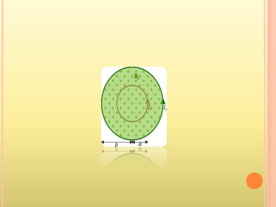 R EACTANCIA INDUCTIVA Reactancia Inductiva, reactancia capacitiva y circuitos inductivos y capacitivos 1.