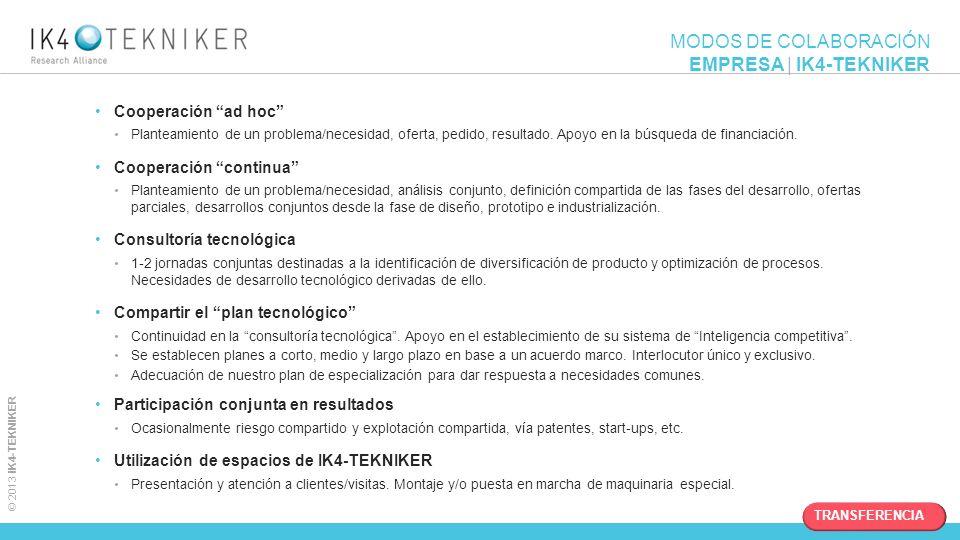 © 2013 IK4-TEKNIKER MODOS DE COLABORACIÓN EMPRESA | IK4-TEKNIKER Cooperación ad hoc Planteamiento de un problema/necesidad, oferta, pedido, resultado.