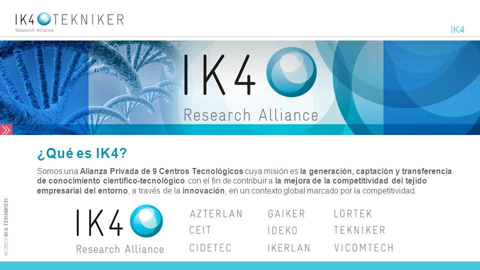 © 2013 IK4-TEKNIKER IK4 ¿Qué es IK4? Somos una Alianza Privada de 9 Centros Tecnológicos cuya misión es la generación, captación y transferencia de co