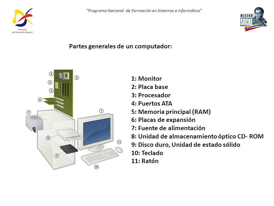 Programa Nacional de Formación en Sistemas e Informática 1: Monitor 2: Placa base 3: Procesador 4: Puertos ATA 5: Memoria principal (RAM) 6: Placas de
