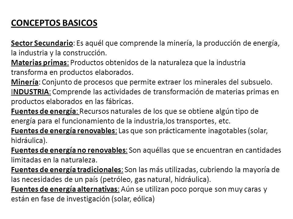 CONCEPTOS BASICOS Sector Secundario: Es aquél que comprende la minería, la producción de energía, la industria y la construcción. Materias primas: Pro