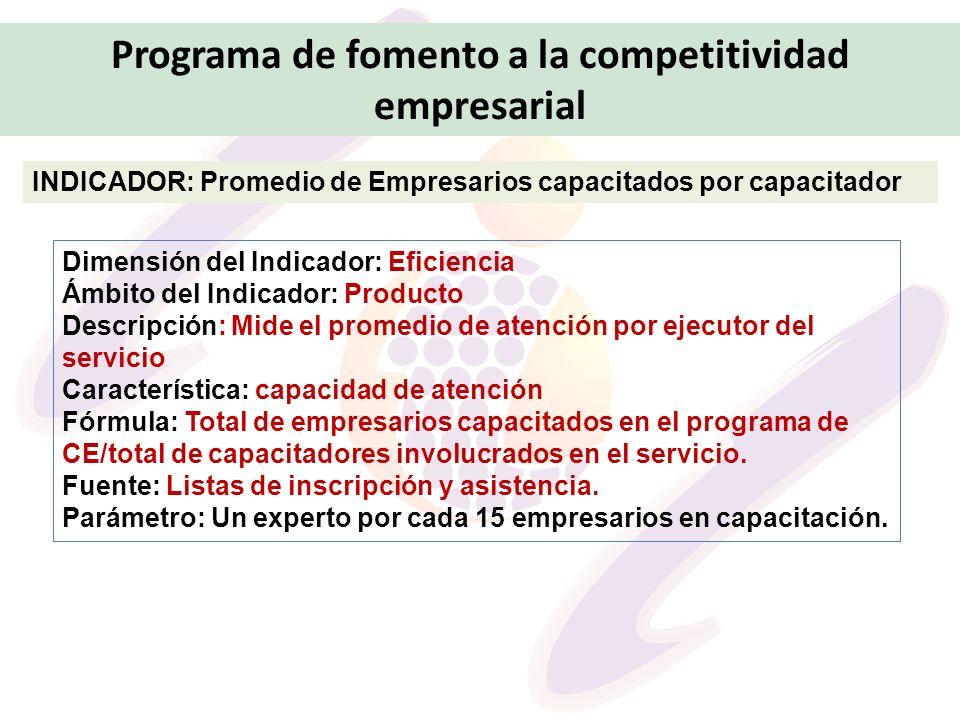 Programa de fomento a la competitividad empresarial INDICADOR: Promedio de Empresarios capacitados por capacitador Dimensión del Indicador: Eficiencia