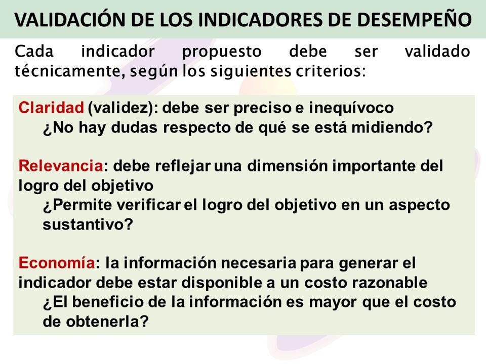 VALIDACIÓN DE LOS INDICADORES DE DESEMPEÑO Claridad (validez): debe ser preciso e inequívoco ¿No hay dudas respecto de qué se está midiendo? Relevanci