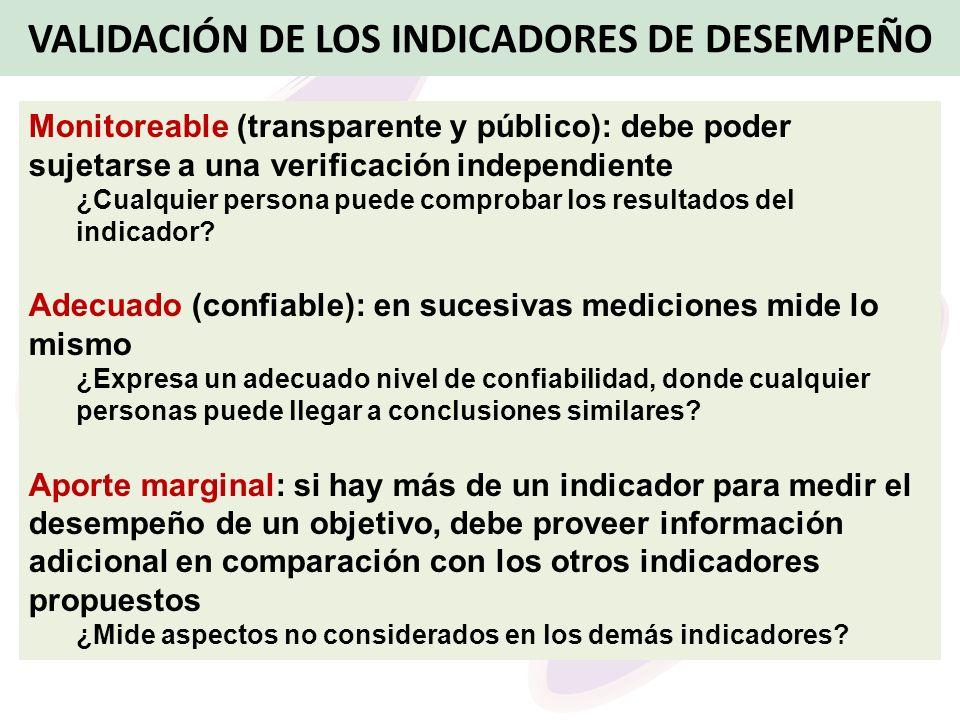 Monitoreable (transparente y público): debe poder sujetarse a una verificación independiente ¿Cualquier persona puede comprobar los resultados del ind
