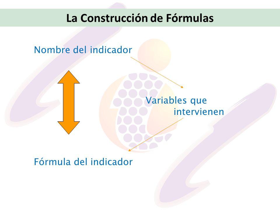 Nombre del indicador Variables que intervienen Fórmula del indicador La Construcción de Fórmulas