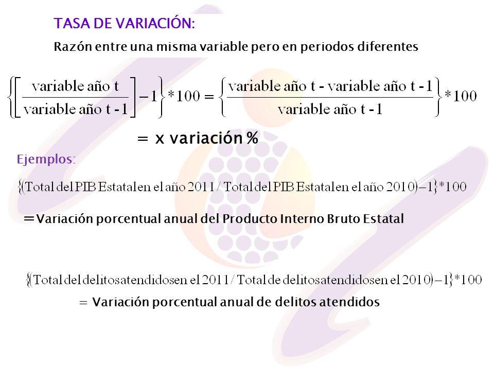 TASA DE VARIACIÓN: Razón entre una misma variable pero en periodos diferentes = x variación % = Variación porcentual anual del Producto Interno Bruto