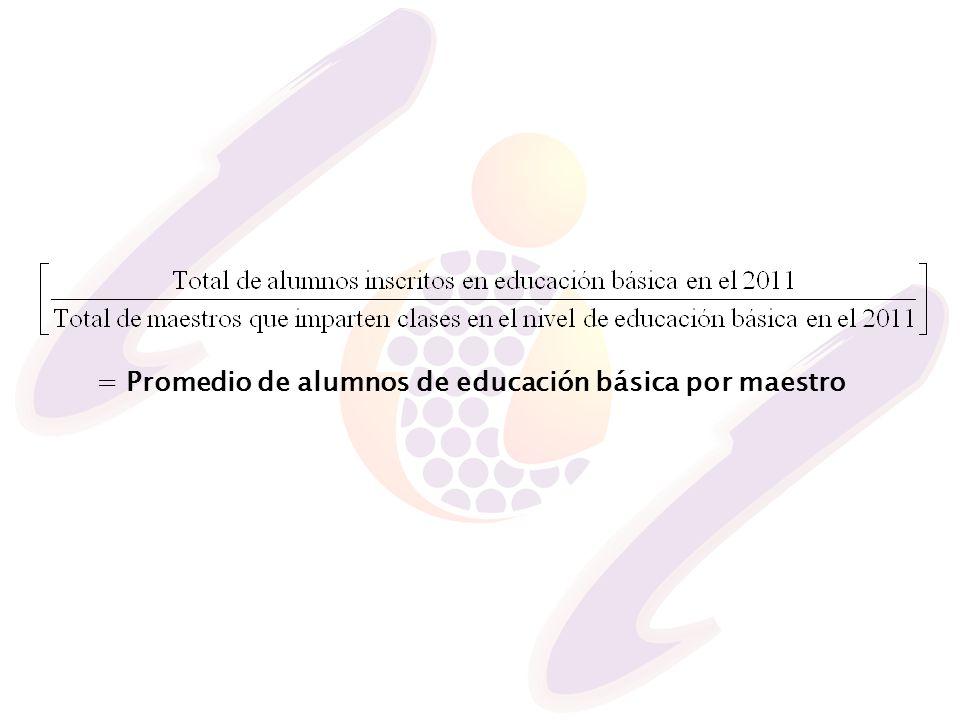 = Promedio de alumnos de educación básica por maestro