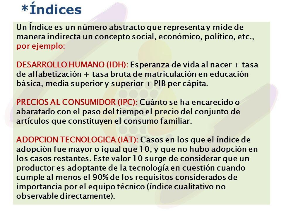 *Índices Un Índice es un número abstracto que representa y mide de manera indirecta un concepto social, económico, político, etc., por ejemplo: DESARR