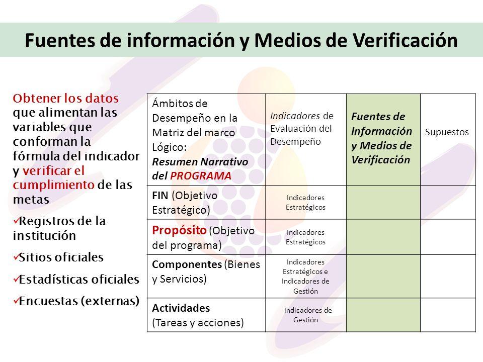 Obtener los datos que alimentan las variables que conforman la fórmula del indicador y verificar el cumplimiento de las metas Registros de la instituc