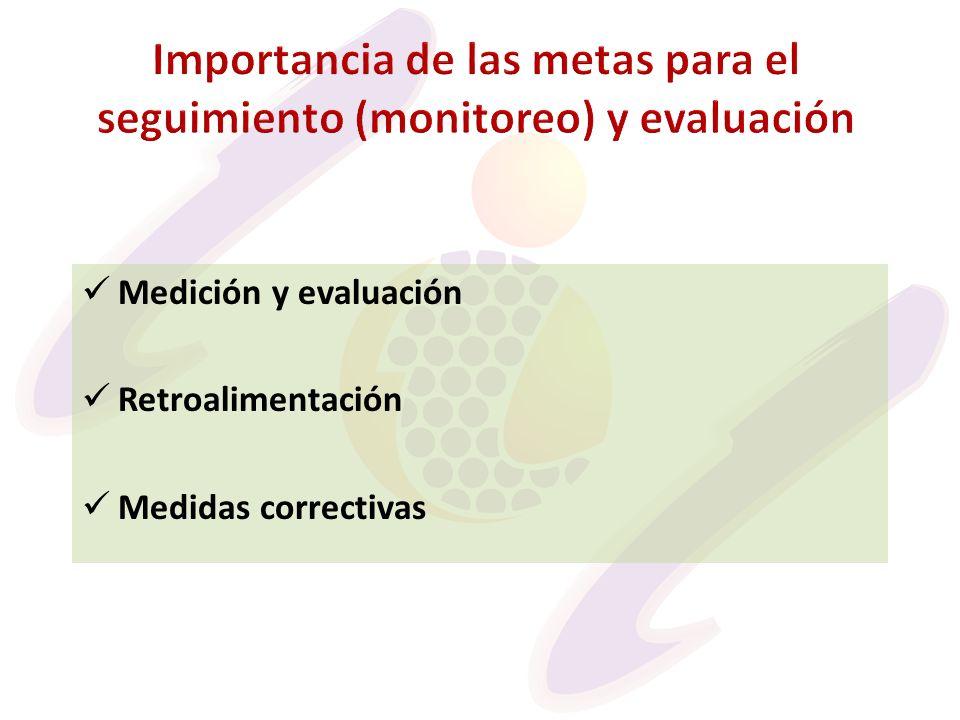 Medición y evaluación Retroalimentación Medidas correctivas