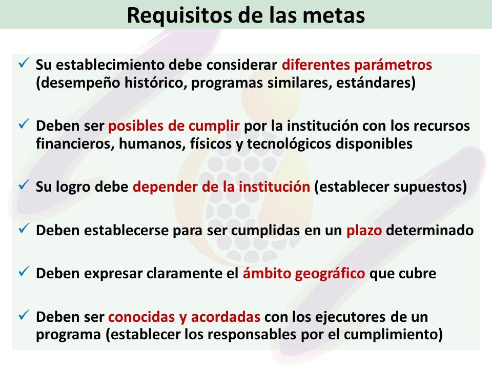 Requisitos de las metas Su establecimiento debe considerar diferentes parámetros (desempeño histórico, programas similares, estándares) Deben ser posi