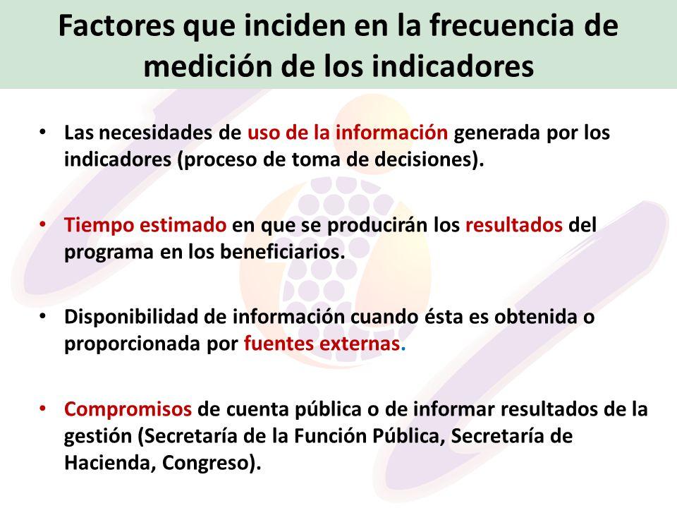 Las necesidades de uso de la información generada por los indicadores (proceso de toma de decisiones). Tiempo estimado en que se producirán los result
