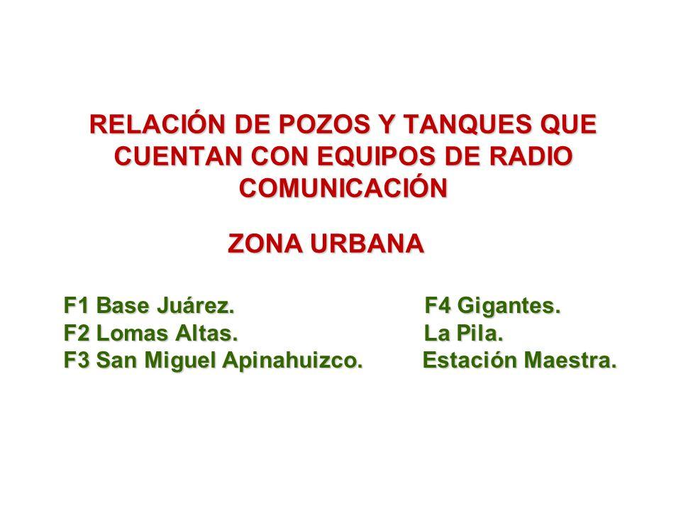 RELACIÓN DE POZOS Y TANQUES QUE CUENTAN CON EQUIPOS DE RADIO COMUNICACIÓN ZONA URBANA F1 Base Juárez.