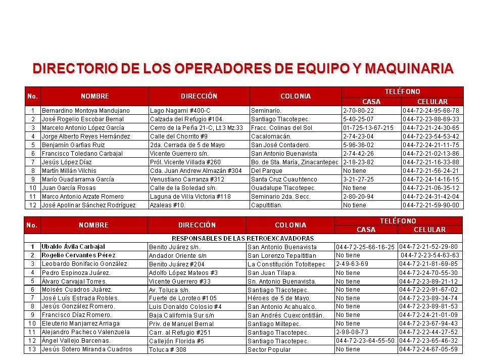 DIRECTORIO DE LOS OPERADORES DE EQUIPO Y MAQUINARIA