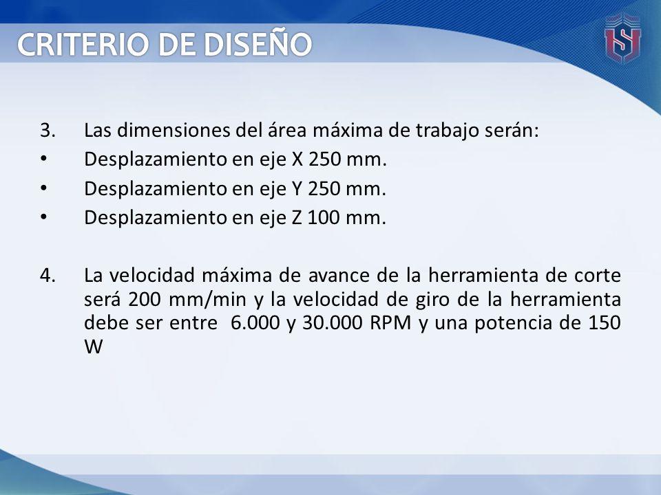 3.Las dimensiones del área máxima de trabajo serán: Desplazamiento en eje X 250 mm. Desplazamiento en eje Y 250 mm. Desplazamiento en eje Z 100 mm. 4.