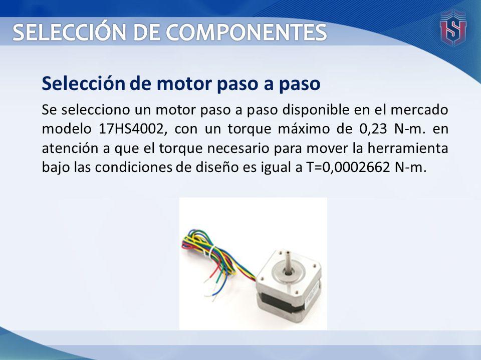 Selección de motor paso a paso Se selecciono un motor paso a paso disponible en el mercado modelo 17HS4002, con un torque máximo de 0,23 N-m. en atenc