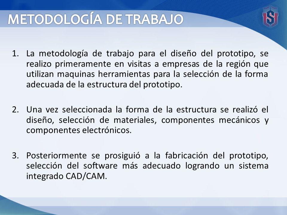 1.La metodología de trabajo para el diseño del prototipo, se realizo primeramente en visitas a empresas de la región que utilizan maquinas herramienta