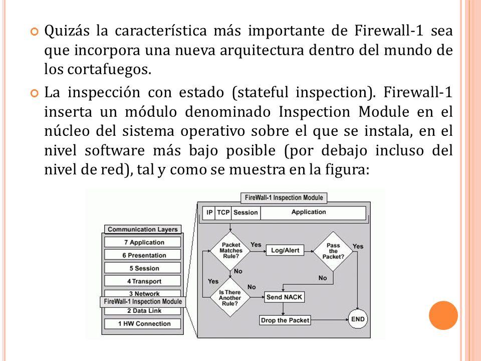 Quizás la característica más importante de Firewall-1 sea que incorpora una nueva arquitectura dentro del mundo de los cortafuegos.