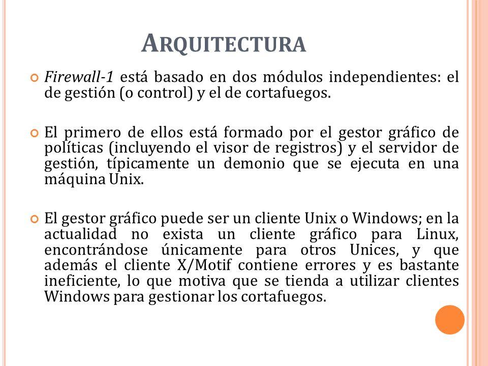 A RQUITECTURA Firewall-1 está basado en dos módulos independientes: el de gestión (o control) y el de cortafuegos.