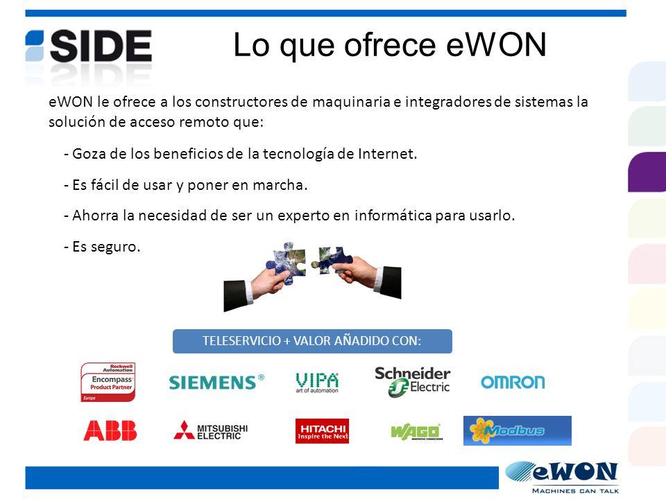 Productos eWON EL MODELO EXACTO SEGÚN SU NECESIDAD ADSL3G (UMTS) RS-232RS-422RS-485MPI 3G+ (HSDPA, HSUPA)ETHERNET PROFIBUS